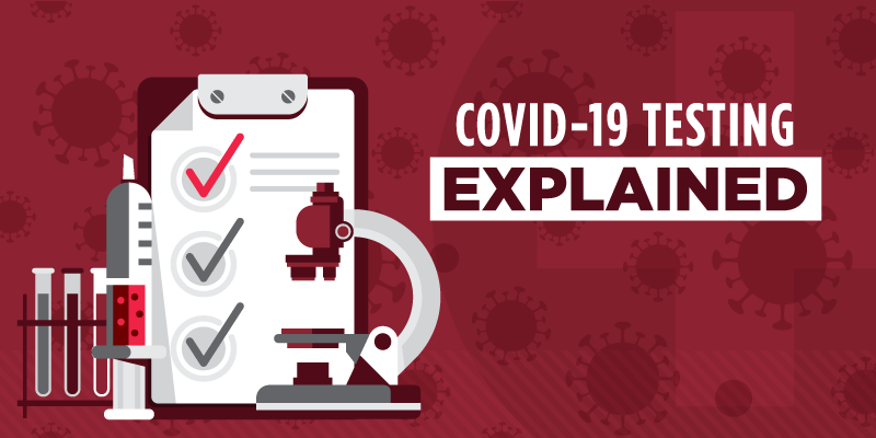 COVID-19 Testing Explained